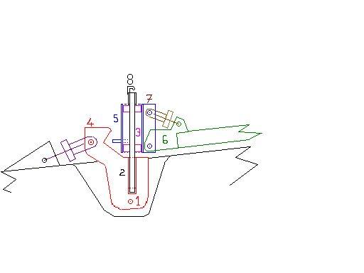 Biomrrr pivot macbena dessin